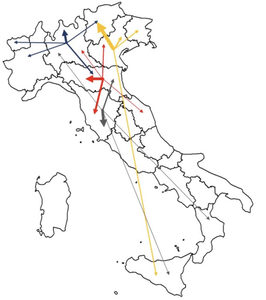 Distribuzione dei flussi di cicloturisti